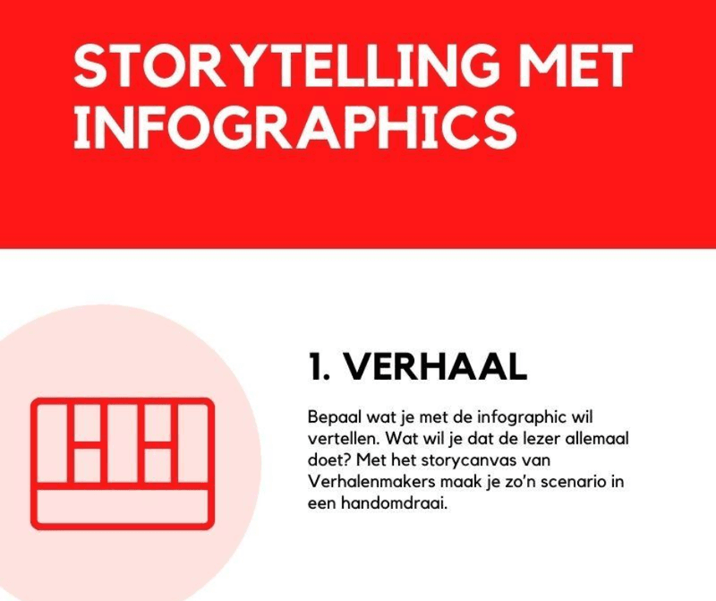 storytelling over producten